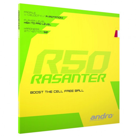 andro Rasanter R50 rotation