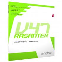 andro RASANTER V47 velocity